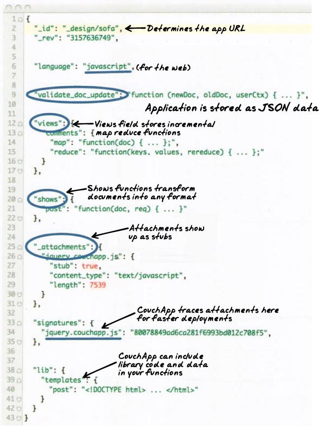 Design Dokumente